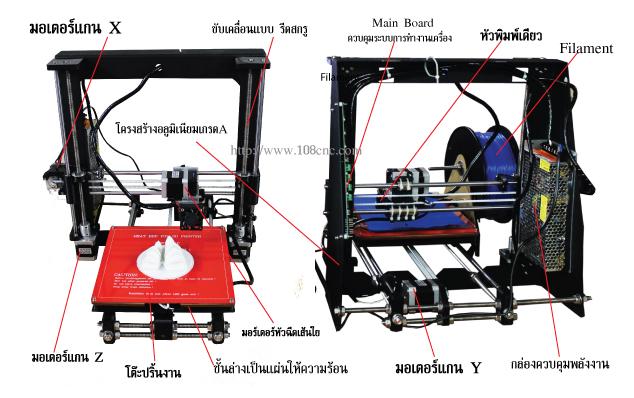 เครื่อง 3d, ขายเครื่อง 3d printer, print 3d, printing 3d, 3d printing คือ, 3d model printing, 3d print, 3d print shop, 3d printing bangkok, 3d printing ไทย, 3d printer print, how to 3d printing, 3d printe, ราคาเครื่องปริ้น 3d, เครื่องปริ้น 3 มิติ ราคา, เครื่องปริ้นสามมิติ ราคา, ราคาเครื่องปริ้น 3d ,ขาย เครื่องพิมพ์ 3 มิติ, 3d printer ราคา, printer 3 มิติ, 3d printer, เครื่องพิมพ์สามมิติ ราคา, พิมพ์ 3 มิติ, เครื่องทําโมเดล 3 มิติ, , ขายเครื่องปริ้น 3 มิติ, printer 3d ราคา, เครื่องปริ๊น 3d, เครื่องปรินท์ 3d, เครื่องปริ้น 3d, เครื่อง 3d printing, เครื่องปริ้น 3 มิติ ราคา, 3d printer