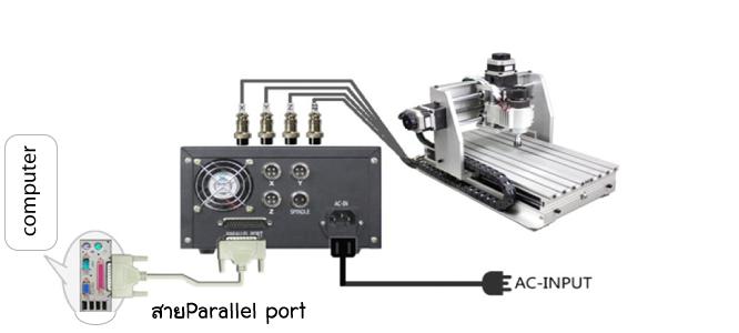 mini cnc,cnc engraving,เครื่องมินิซีเอ็นซี,ขายเครื่องcnc,เครื่องแกะสลักcnc