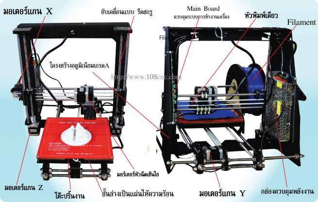 งาน 3D,เครื่อง 3D Printer, ปริ้นงานโมเดล3D,งานโมเดล3D,ออกแบบผลิตภัณฑ์,แพคเกจ,โมเดล Prototype 3D,งานต้นแบบ,โปรแกรมปั้นโมเดล 3D,สแกนทำโมเดล 3D,เครื่องพิมพ์โมเดล 3D printer,ผลงานสร้างโมดล3D,สร้างโมเดล3D,พิมพ์ 3D,print PLA,การพิมพ์ 3D,3D Model ,3D Printer, เครื่องพิมพ์ 3 มิติ, เครื่องปริ้น 3มิติ, ,printer 3มิติ, เครื่องพิมพ์ 3 มิติราคาถูก, 3D Printing, เครื่องพิมพ์โมเดล 3D, 3D Printing Model, โมเดลต้นแบบ, ออกแบบ 3D, ตุ๊กตาปั้นล้อเลียน, ตุ๊กตาปั้น, ตุ๊กตาล้อเลียน, ครื่อง 3D printe, โมเดล3 มิติ, โมเดล Prototype,3D Printing,เครื่องปริ้นท์ 3 มิติ,เครื่องพิมพ์ 3 มิติ,3D Printer,3d model,เครื่องปริ้น 3 มิติ,เครื่องปริ้น 3 มิติ ราคา,ราคา 3D Printing,ปรินท์ 3 มิติ,ตุ๊กตาปั้นล้อเลียน,ตุ๊กตาปั้น,ตุ๊กตาปั้น