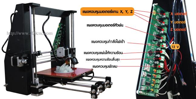 3D Printer,เส้นพลาสติก Filament 1.75,เครื่่องพิมพ์ 3 มิติ,เครื่องพิมพ์ 3 มิติราคาถูก,เครื่องพิมพ์ 3 มิติ ขนาดตั้งโต๊ะ, Desktop 3D,เครื่องพิมพ์ 3 มิติ (3D Printer),PLA,งาน 3 มิติ,เครื่องปริ้น 3มิติ,3D, เครื่องพิมพ์ 3มิติ,เครื่อง 3D printer,printer 3มิติ,เครื่องพิมพ์สามมิติ,เครื่องพิมพ์โมเดล 3 มิติ,ขาย เครื่องพิมพ์ 3 มิติ,เครื่องพิมพ์ 3 มิติ คือ,เครื่องพิมพ์ 3 มิติ ราคา,เครื่องพิมพ์โมเดล 3 มิติ, เส้น filament ABS,ศูนย์รวมเครื่องพิมพ์3D,จำหน่ายเครื่องพิมพ์ 3 มิติ