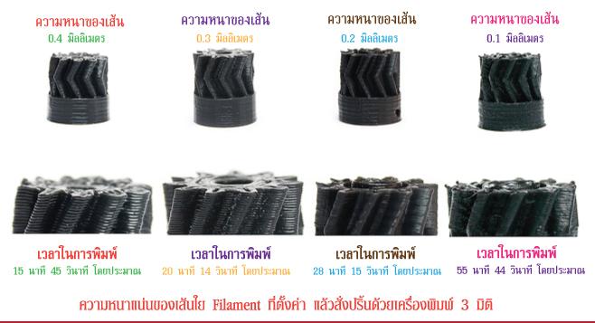 เครื่อง 3d, ขายเครื่อง 3d printer, print 3d, printing 3d, 3d printing คือ, 3d model printing, 3d print, 3d print shop, 3d printing bangkok, 3d printing ไทย, 3d printer print, how to 3d printing, 3d printe, ราคาเครื่องปริ้น 3d, เครื่องปริ้น 3 มิติ ราคา, เครื่องปริ้นสามมิติ ราคา, ราคาเครื่องปริ้น 3d, เครื่องปริ้น 3d ราคา