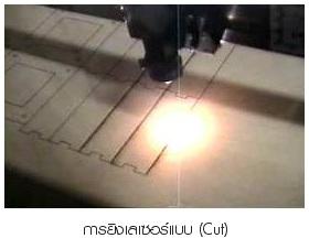 การ ตัด ด้วย เลเซอร์,เครื่อง ตัด เลเซอร์,ขาย เครื่อง ยิง เลเซอร์,ยิง แสง,ซื้อ เครื่อง ยิง เลเซอร์,เครื่อง ยิง เร เซอร์,laser cut,เครื่อง laser,ขาย เครื่อง แกะ สลัก ไม้,เครื่อง แกะ สลัก ไม้ ราคา ถูก,เครื่อง laser cut,ตัด laser,,laser marking ราคา, แกะ สลัก,laser ราคา,laser cutting ราคา,เครื่อง ตัด เลเซอร์ โลหะ,เครื่อง ยิง เลเซอร์ ขาย,เครื่อง เลเซอร์ ตัด ผ้า,ตัวแทน จำหน่าย เครื่อง เลเซอร์