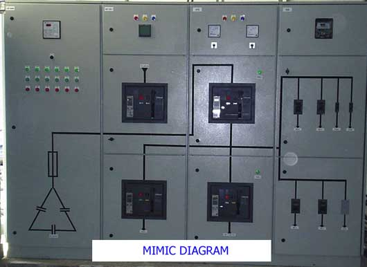 4a engineering ltd part rh 4a engineering com mimic diagram fire alarm panel mimic diagram in scada
