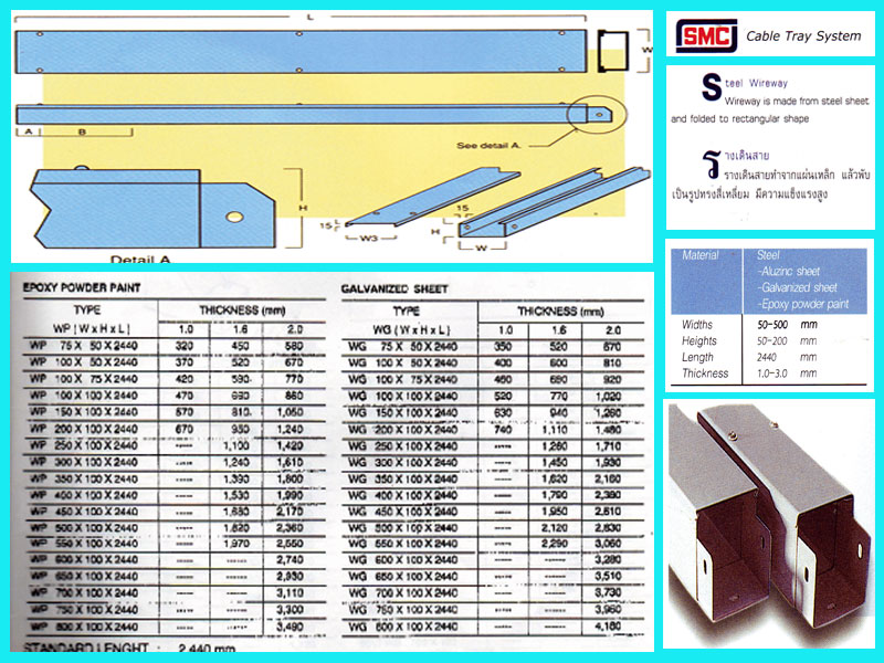 Ww Pricelist on 3 Wire Switch Wiring Diagram