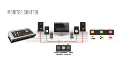 Monitor control