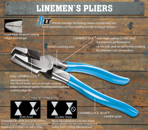 lineman's pliers / cutting pliers