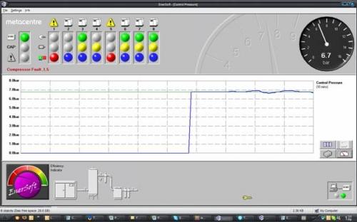 ควบคุม เฝ้าติดตาม การทำงานของระบบลมอัดทั้งระบบด้วย EnerSoft