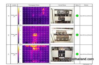 ตรวจสอบความปลอดภัยระบบไฟฟ้า โดยเทอร์โมสแกน