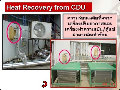 Heat Recovery from CDU