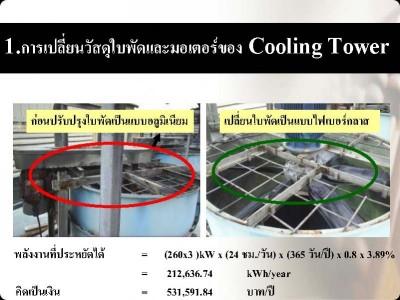 การเปลี่ยนวัสดุใบพัดและมอเตอร์ของ Cooling Tower