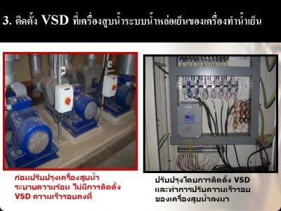 ติดตั้ง VSD ที่เครื่องสูบน้ำระบบน้ำหล่อเย็นของเครื่องทำน้ำเย็น