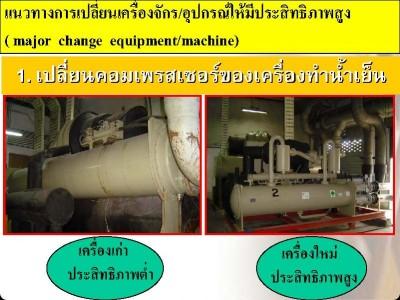 แนวทางการเปลี่ยนเครื่องจักร/อุปกรณ์ให้มีประสิทธิภาพสูง