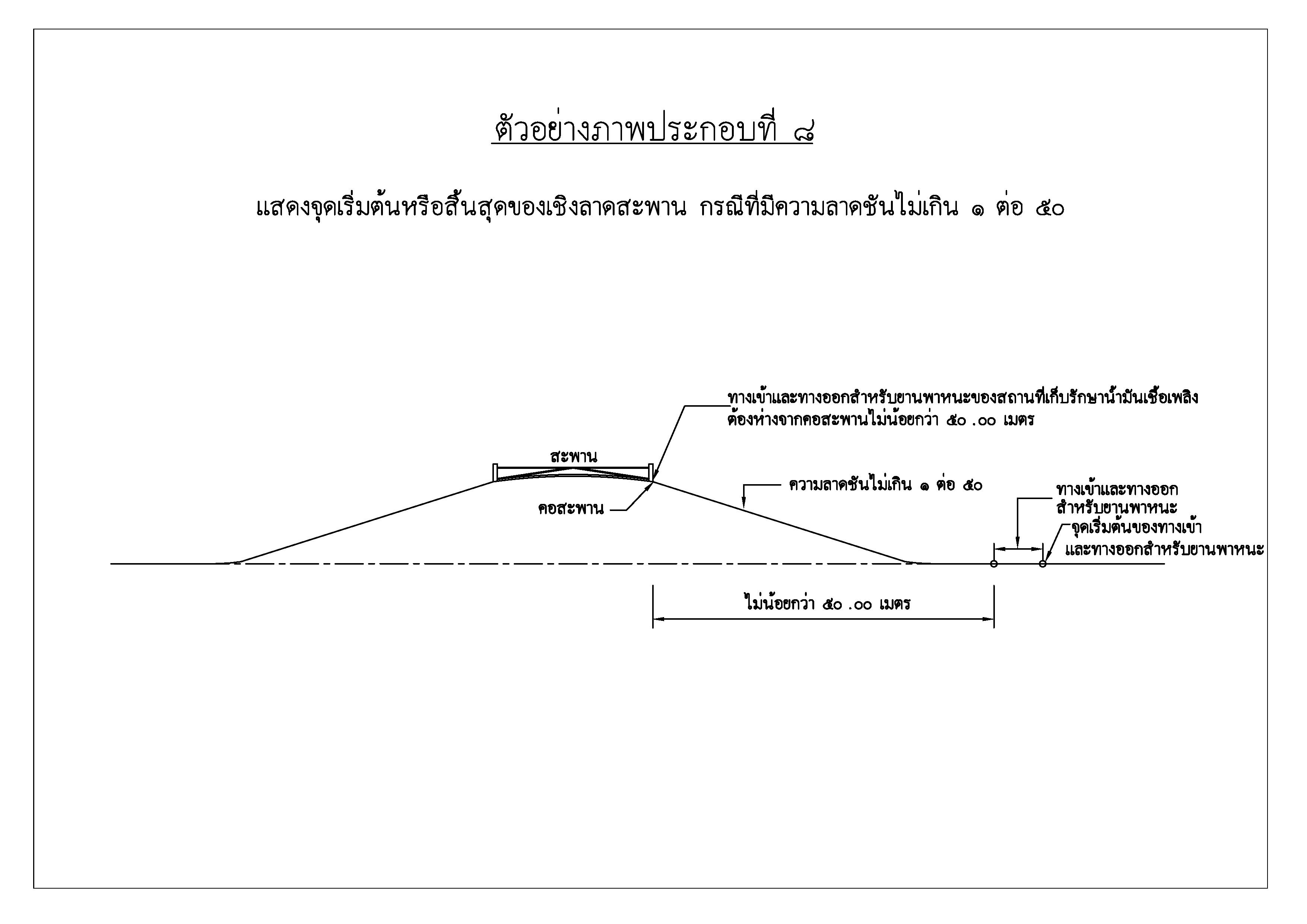 กฎกระทรวง สถานที่เก็บรักษาน้ำมันเชื้อเพลิง พ.ศ. ๒๕๕๑