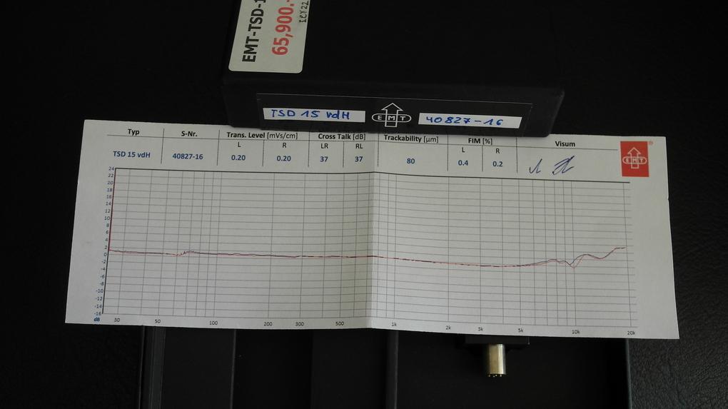 New EMT TSD 15 vdH #716 MC Phono cartridge + Setup ไฟน์จูน สอบถามเพิ่มเติมได้ครับ โทร. 084 560 3199