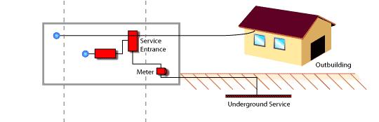 SURGE PROTECTION LPI ไฟกระชาก ป้องกันไฟกระชาก ป้องกันไฟกระโชก ไฟกระโชก