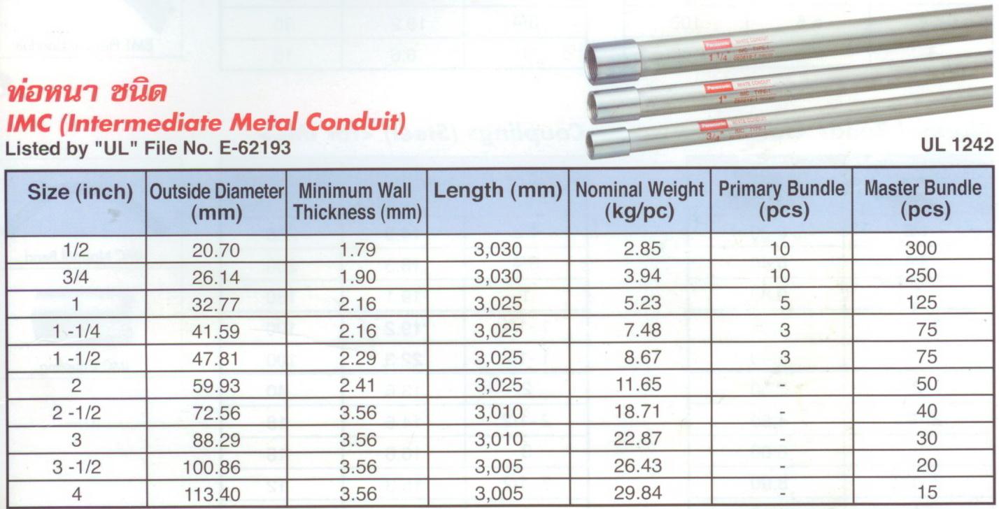 Electrical Conduit Flexible Electrical Conduit Sizes