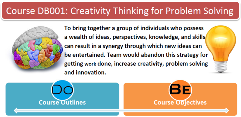 Course DB001: Creativity Thinking for Problem Solving - To bring together a group of individuals who possess a wealth of ideas, perspectives, knowledge, and skills can result in a synergy through which new ideas can be entertained. Team would abandon this strategy for getting work done, increase creativity, problem solving and innovation.
