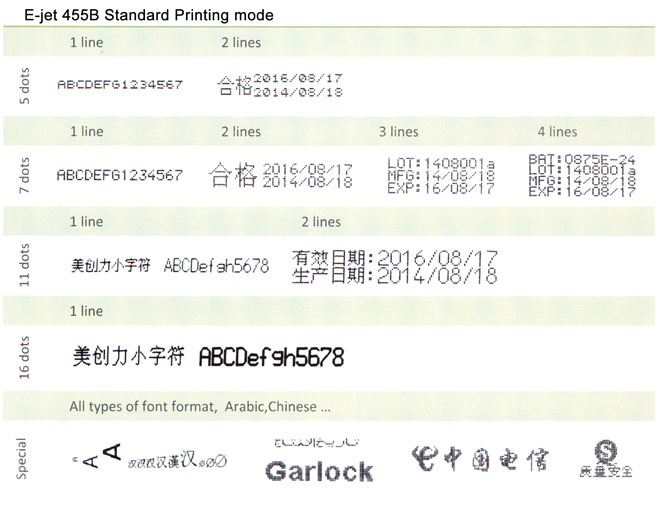 E-jet 455B Stamdard Printing Mode