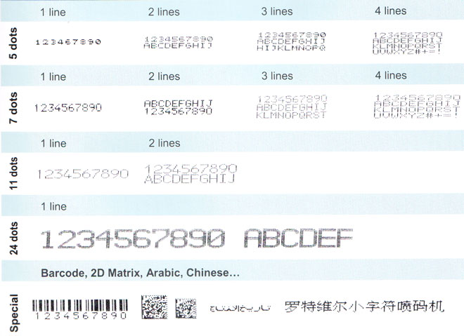 I-JET 455B Standard Printing Mode