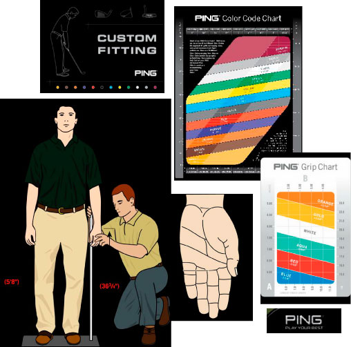 Ping Color Code Chart Old Rebellions