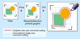 CE 5000-120,CE5000,ตัด hot sticky, ตัด pattern ,เครื่องตัด,เครื่องตัดสติ๊กเกอร์ ,ตัดสติ๊กเกอร์ติตรถ,สติ๊กเกอร์,สติกเกอร์,สติ๊กเกอร์ติดกระจก,