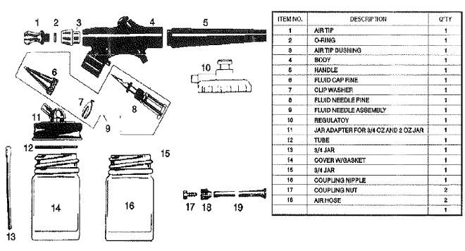 ปืนพ่นสี แอร์บรัช,เครื่องแอร์บรัช,ปั๊ม ลม แอร์ บ รัช,แอร์ บ รัช คือ