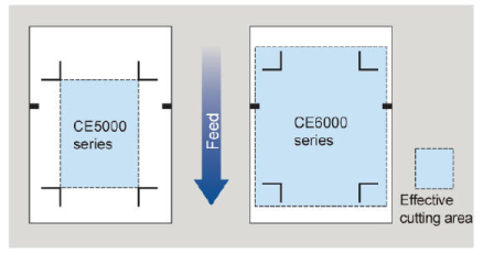 AUTOMATIC UP-DOWN SENSOR, เครื่องตัดสติ๊กเกอร์ FC8000, เครื่องตัดสติ๊กเกอร์ CE5000 Series, Windows 8, ไดคัทฉลากสินค้า, เครื่องตัด CE6000