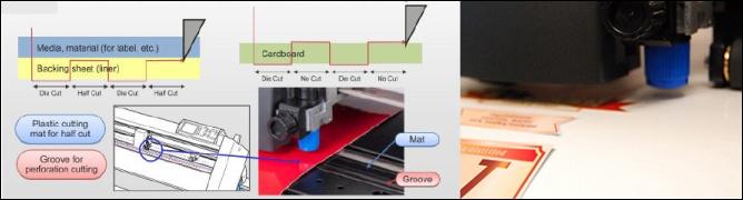เครื่องตัดสติกเกอร์แต่งรถ, เครื่องตัดกระดาษ, เครื่องตัดแพทเทิร์น, เครื่อง ตัด สติ๊กเกอร์, Graphtecthai,graphtec, Flatbed Cutter Plotters, เครื่องตัดสติกเกอร์, Silhouette cameo - เครื่อง ตัด สติ๊กเกอร์, เครื่องตัด Stickers article, ขอแนะนำเครื่องตัดสติ๊กเกอร์ Graphtec CE 6000-60, เครื่องตัดสติ๊กเกอร์, เครื่องตัดสติ๊กเกอร์ราคาถูก, เครื่องตัดสติ๊กเกอร์, ราคาเครื่องตัดสติ๊กเกอร์, เครื่องตัดสติ๊กเกอร์มือสอง