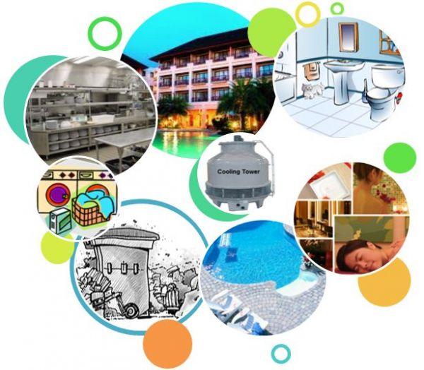 โรงแรม รีสอร์ท เพื่อสิ่งแวดล้อม | Green Hotel Green Resort | เริ่มต้นง่ายๆด้วยเทคโนโลยีชีวภาพ | ทำความสะอาด | กำจัดกลิ่น | กำจัดไขมันอุดตัน  | กำจัดคราบไขมัน | ไม่มีเคมีที่เป็นอันตราย | ย่อยสลายสิ่งสกปรก | ย่อยสลายไขมัน | ย่อยสลายน้ำมัน | เสริมประสิทธิภาพในการบำบัดน้ำเสีย | กำจัดตะกรัน | กำจัดตะไคร่น้ำ