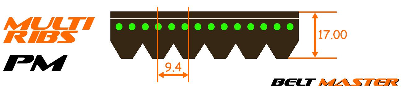 สายพาน BELT MASTER, Multi-Ribs, PH, PJ, PK, PL, PM, สายพานส่งกำลัง, สายพานฉุด, สายพานร่องวียาว, สายพานมัลติริป, สายพานร่องวี, สายพานรถยนต์