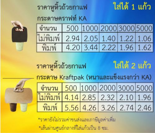 ราคากระดาษหูหิ้วกาแฟ