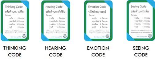 Activity card1