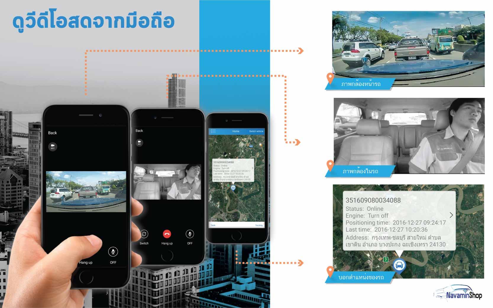 กล้องติดรถยต์3G TRACKER CCTV สามารถดูภาพสดแบเรียวไทม์ CCTV หรือจะสั่งถ่ายภาพจากมือถือ หรือจะเช็คตำแหน่งรถ สามาถทำจากมือถือของเราได้อย่างง่ายดาย  หมดยุคกลับกล้องติดรถยยนต์แบบเดิมๆ  ไม่ต้องถอดเมอรี่ออกมาดูย้อนหลังให้เสียเวลา