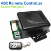 HIP Set Remote A02