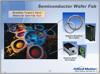 Allied motion for Parker bayside frameless torque motors