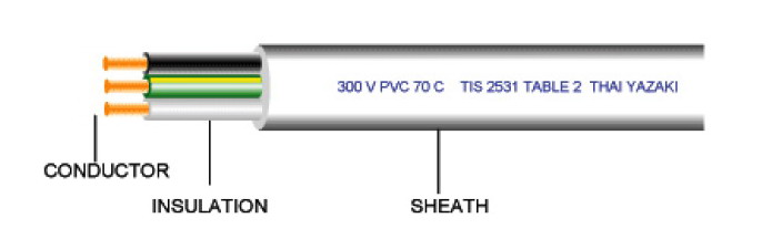 Flat Blade Crimp Terminal Insulated Electrical Connector Red Blue Yellow further work Wiring additionally In Carpet Wireway also pavetechnologyco as well Product 929972 th. on flat electrical wire