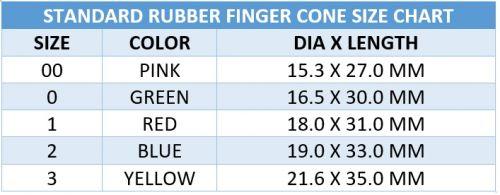 finger cone, rubber finger cone