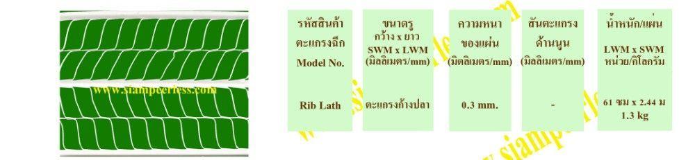 ribrath