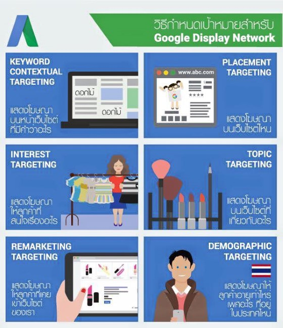 how to add images to google display adwords