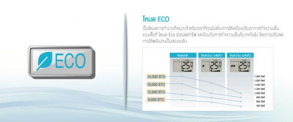 AIR SHARPรุ่นGX-INVERTERสินค้าแอร์ใหม่ปี2019-5