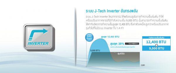 AIR SHARPรุ่นGX-INVERTERสินค้าแอร์ใหม่ปี2019-6