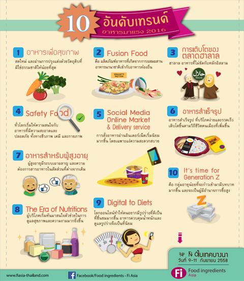 ข่าวประชาสัมพันธ์อาหาร-บริษัท ยูบีเอ็ม เอเชีย (ประเทศไทย) จำกัด ชูเทคโนโลยีทางอาหาร ยกระดับมาตรฐานฟู้ดเซฟตี้ไทย